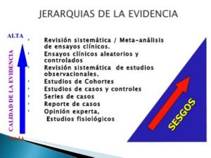 jeranquias-de-la-evidencia